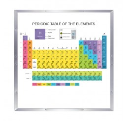 Dry Erase Periodic Table Framed Two-Sided Board