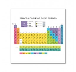 Dry Erase Periodic Table Static Cling