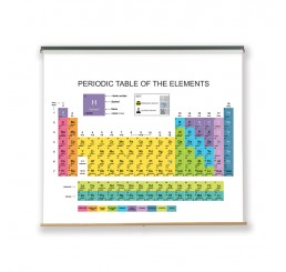 Dry Erase Periodic Table Pull Down Chart